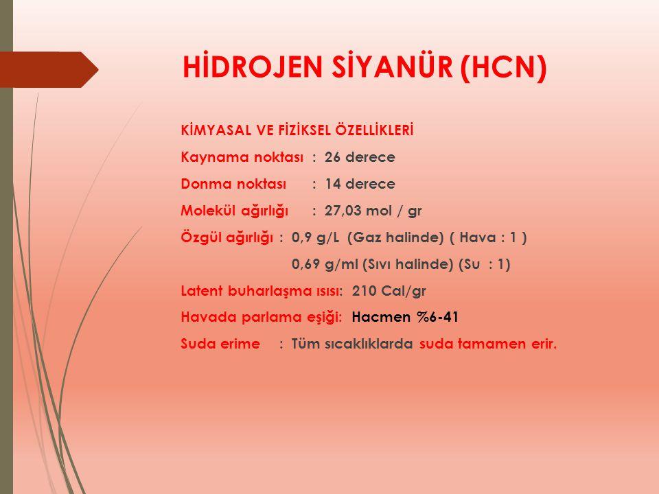 HİDROJEN SİYANÜR (HCN)