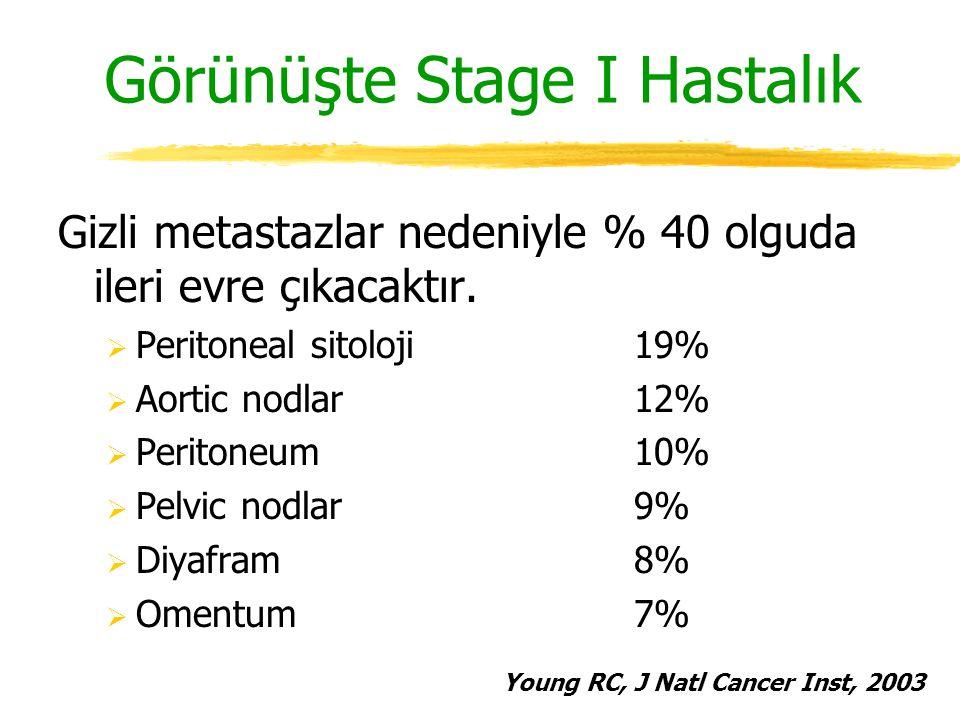 Görünüşte Stage I Hastalık