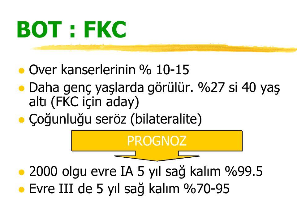BOT : FKC Over kanserlerinin % 10-15