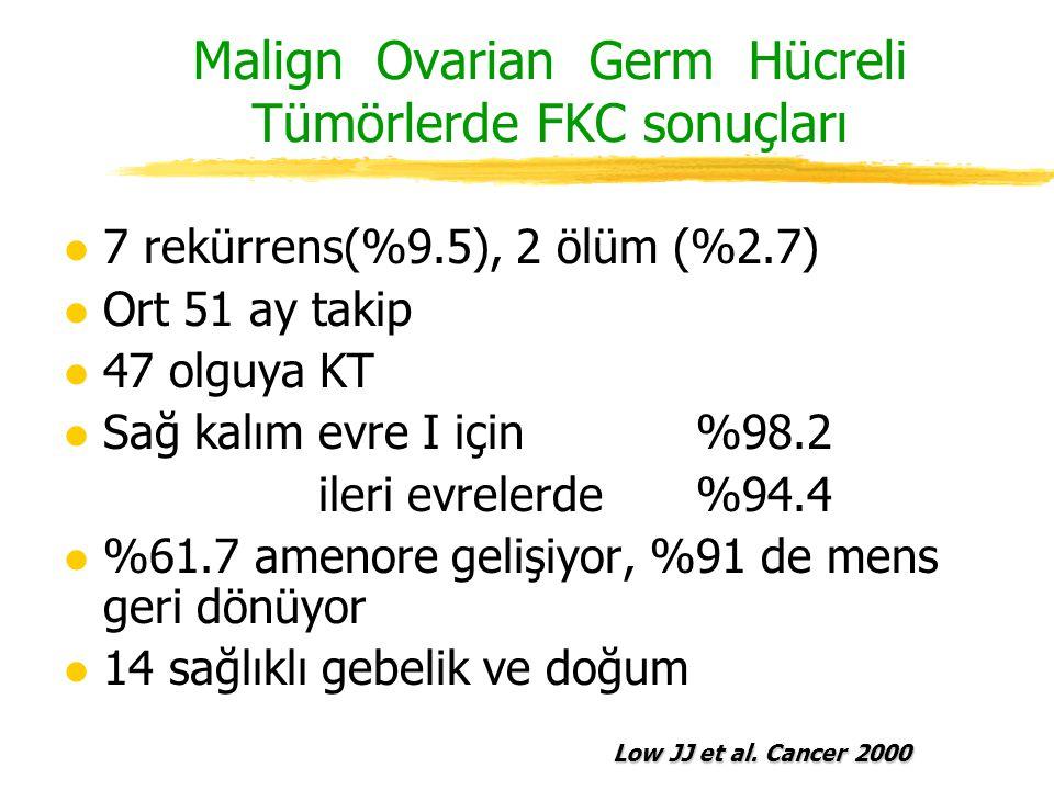 Malign Ovarian Germ Hücreli Tümörlerde FKC sonuçları