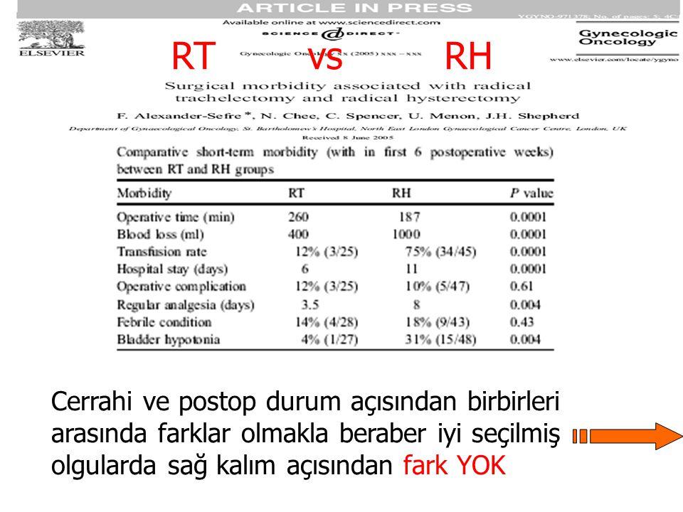 RT vs RH Cerrahi ve postop durum açısından birbirleri arasında farklar olmakla beraber iyi seçilmiş olgularda sağ kalım açısından fark YOK.