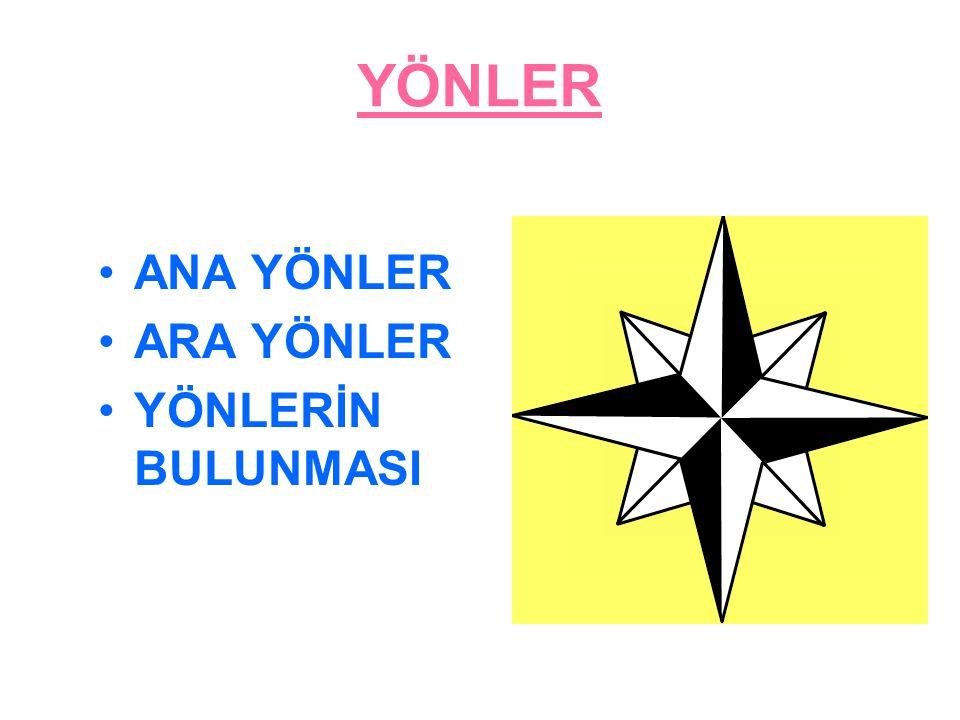 YÖNLER ANA YÖNLER ARA YÖNLER YÖNLERİN BULUNMASI