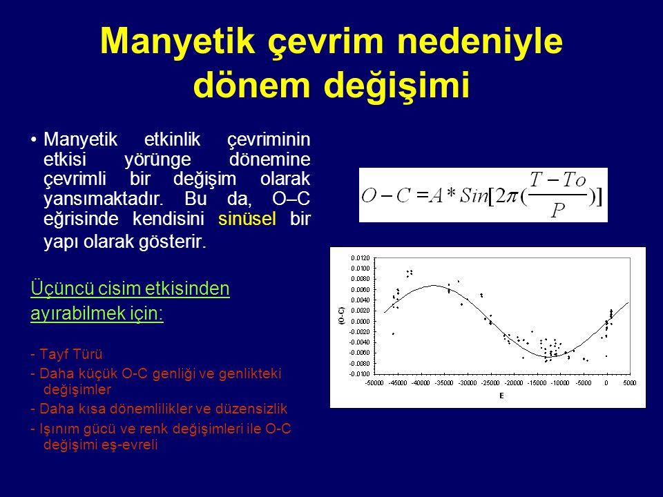 Manyetik çevrim nedeniyle dönem değişimi