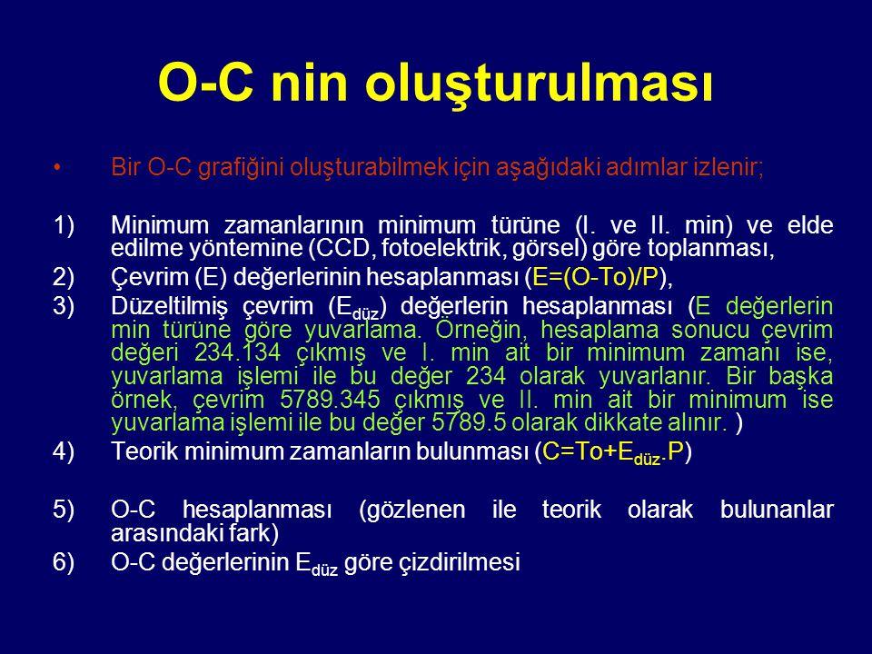 O-C nin oluşturulması Bir O-C grafiğini oluşturabilmek için aşağıdaki adımlar izlenir;