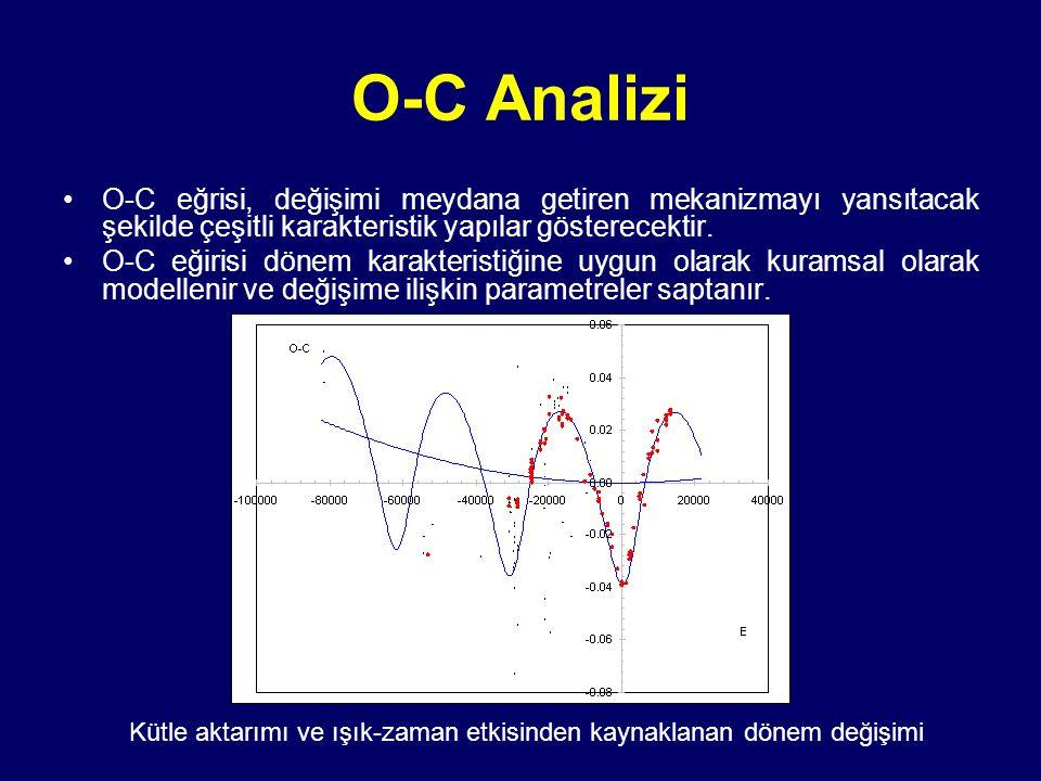 O-C Analizi O-C eğrisi, değişimi meydana getiren mekanizmayı yansıtacak şekilde çeşitli karakteristik yapılar gösterecektir.