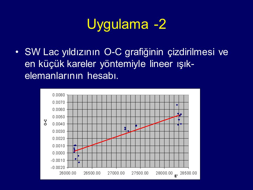 Uygulama -2 SW Lac yıldızının O-C grafiğinin çizdirilmesi ve en küçük kareler yöntemiyle lineer ışık-elemanlarının hesabı.