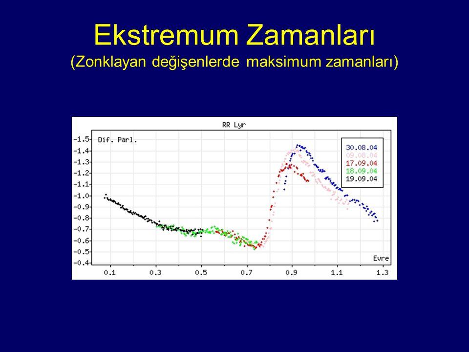 Ekstremum Zamanları (Zonklayan değişenlerde maksimum zamanları)