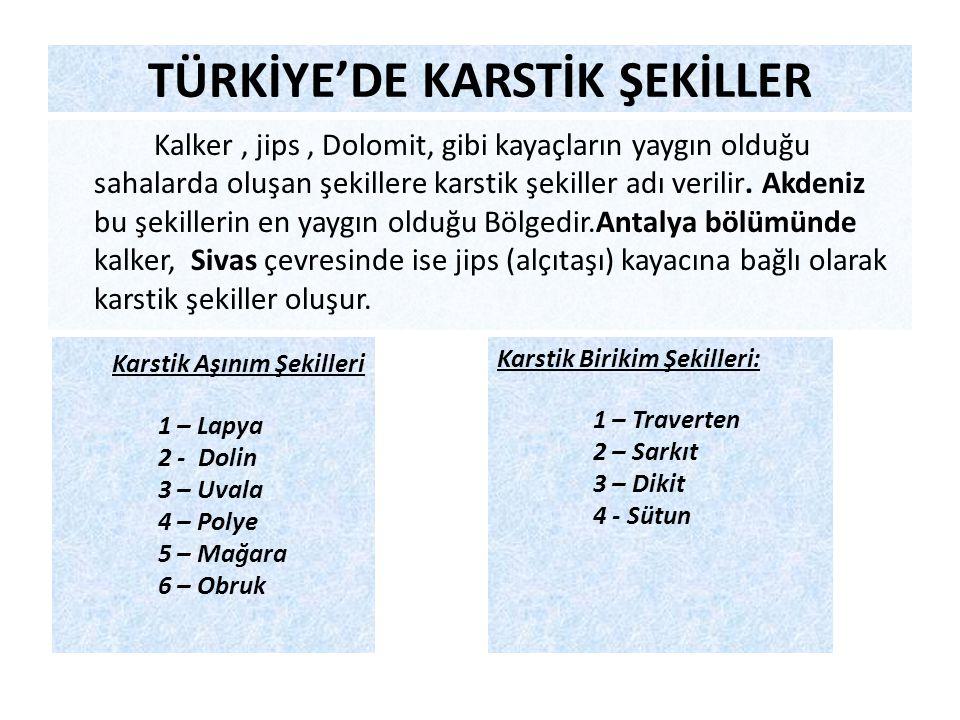 TÜRKİYE'DE KARSTİK ŞEKİLLER