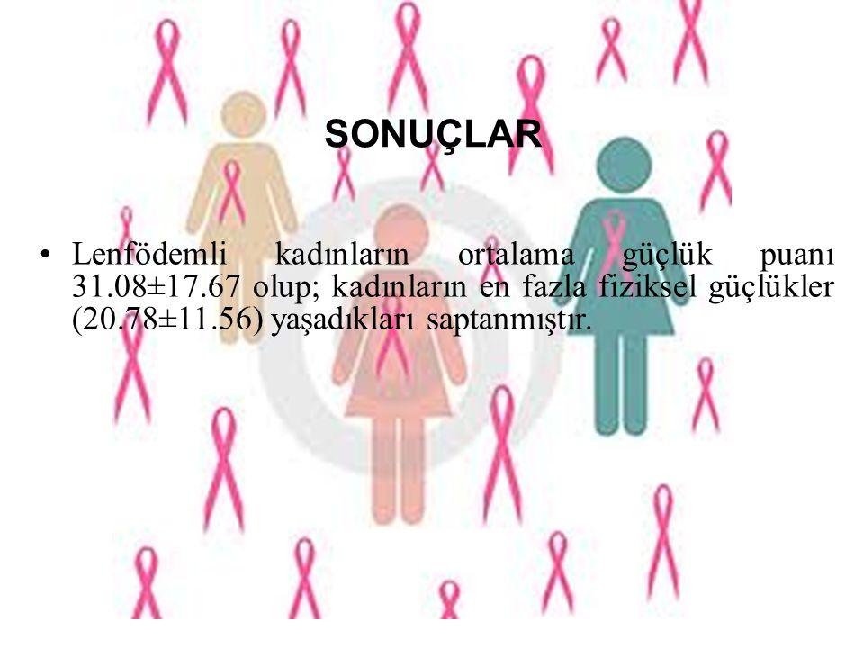 SONUÇLAR Lenfödemli kadınların ortalama güçlük puanı 31.08±17.67 olup; kadınların en fazla fiziksel güçlükler (20.78±11.56) yaşadıkları saptanmıştır.