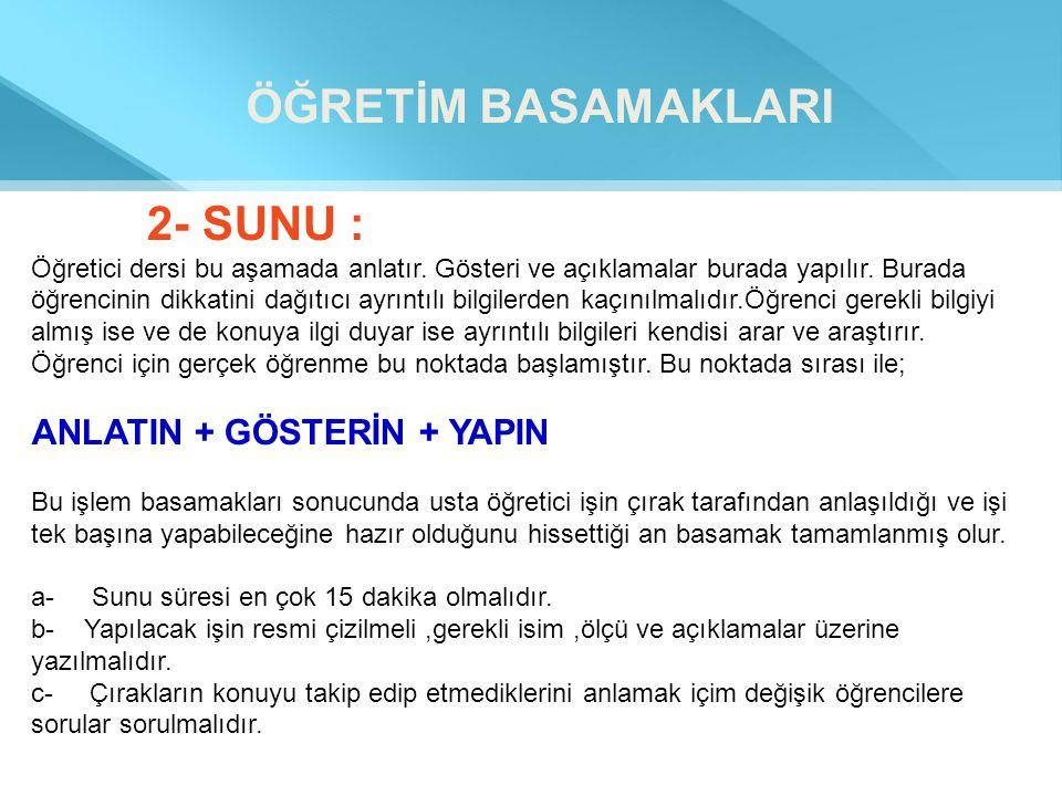 ÖĞRETİM BASAMAKLARI ANLATIN + GÖSTERİN + YAPIN 2- SUNU :