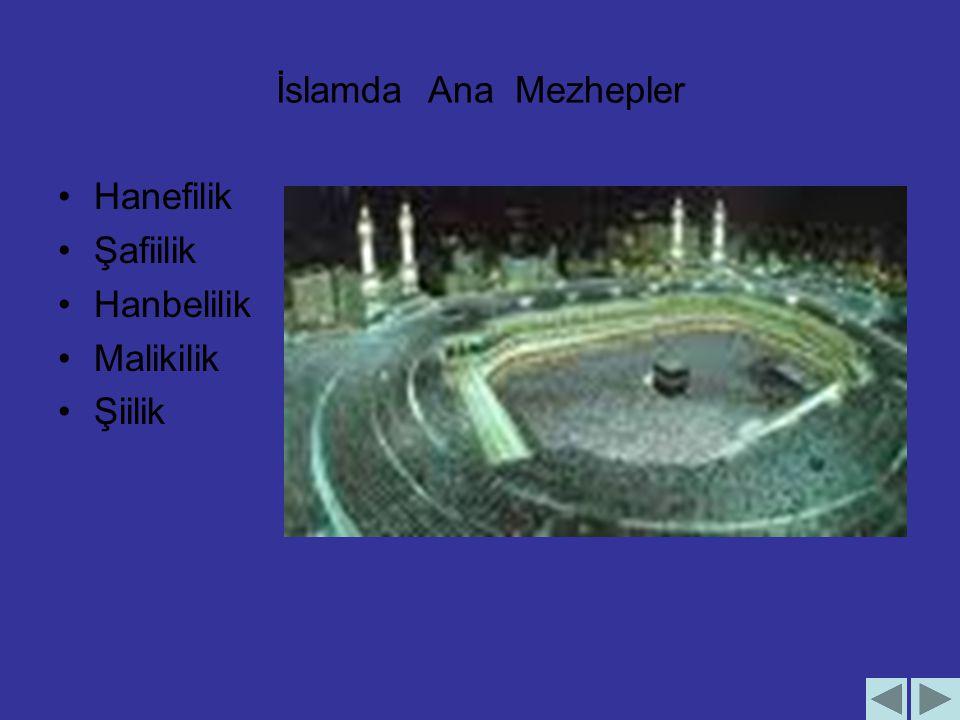 İslamda Ana Mezhepler Hanefilik Şafiilik Hanbelilik Malikilik Şiilik