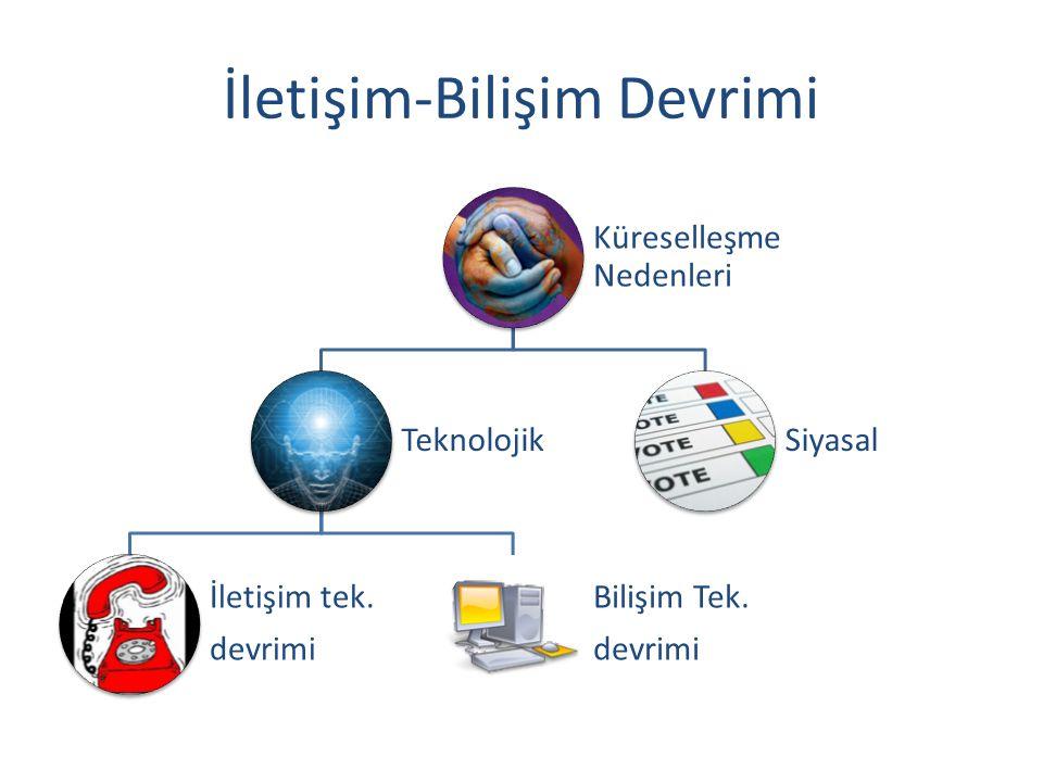 İletişim-Bilişim Devrimi