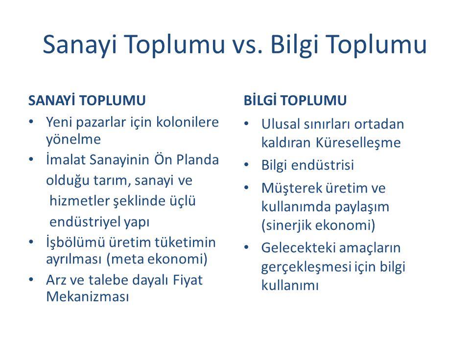 Sanayi Toplumu vs. Bilgi Toplumu