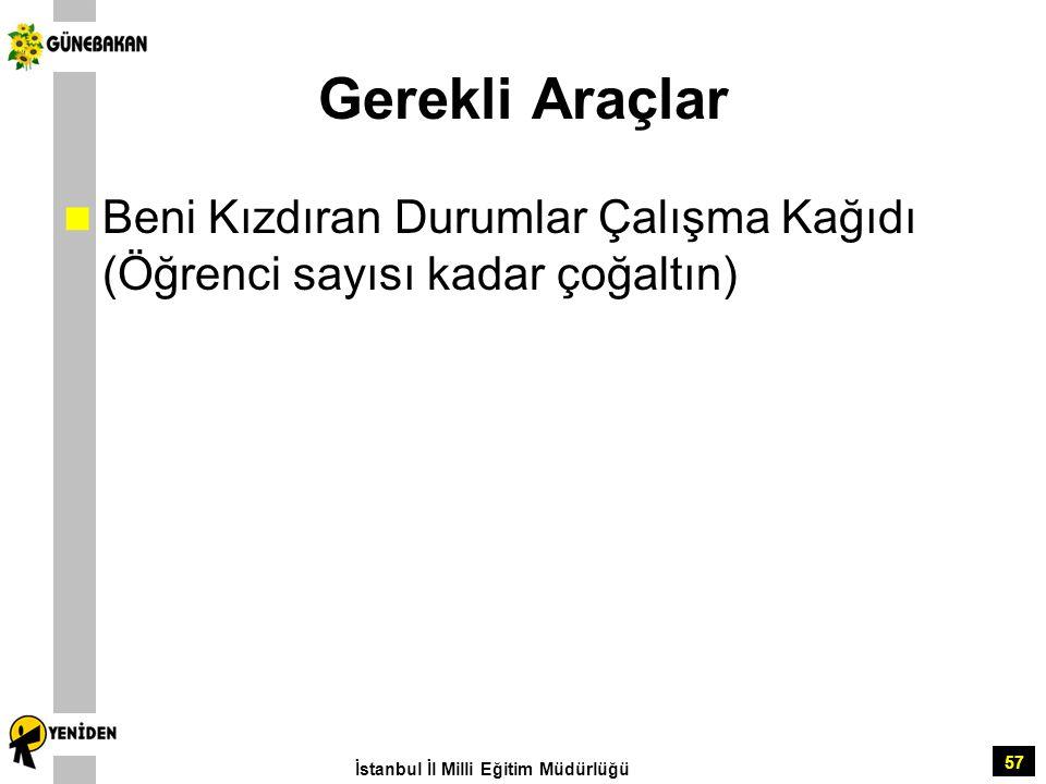 Gerekli Araçlar Beni Kızdıran Durumlar Çalışma Kağıdı (Öğrenci sayısı kadar çoğaltın) İstanbul İl Milli Eğitim Müdürlüğü.