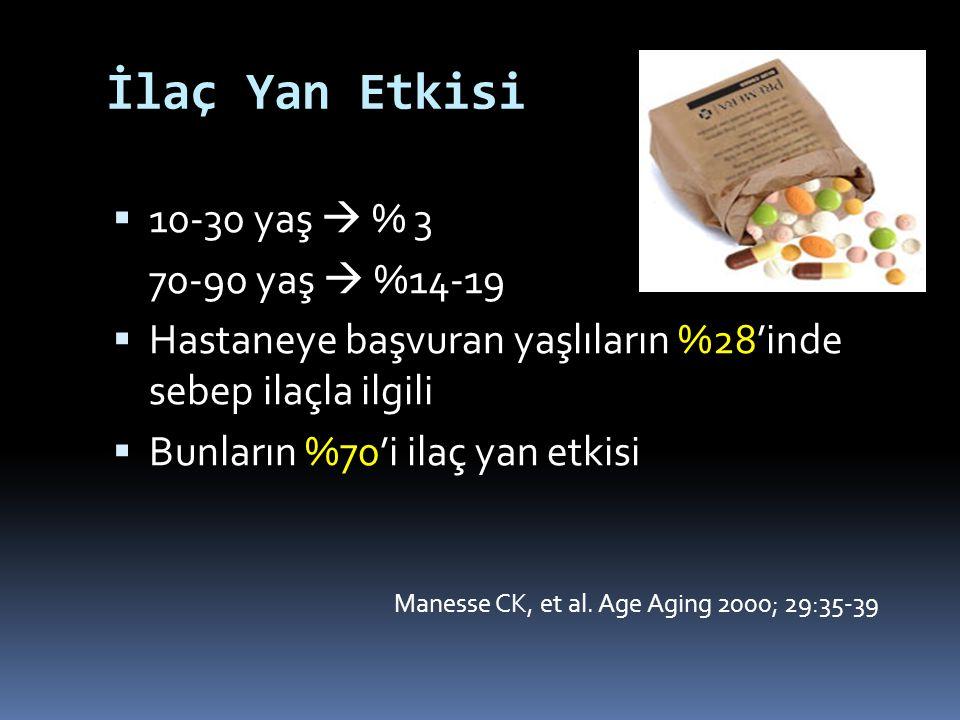 İlaç Yan Etkisi 10-30 yaş  % 3 70-90 yaş  %14-19