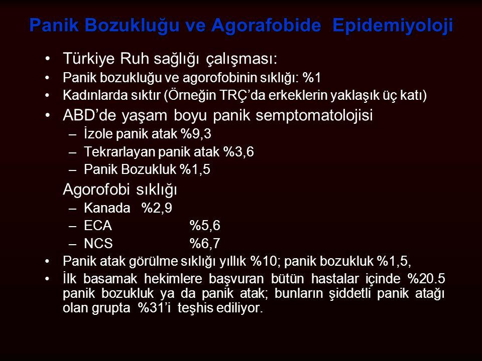 Panik Bozukluğu ve Agorafobide Epidemiyoloji