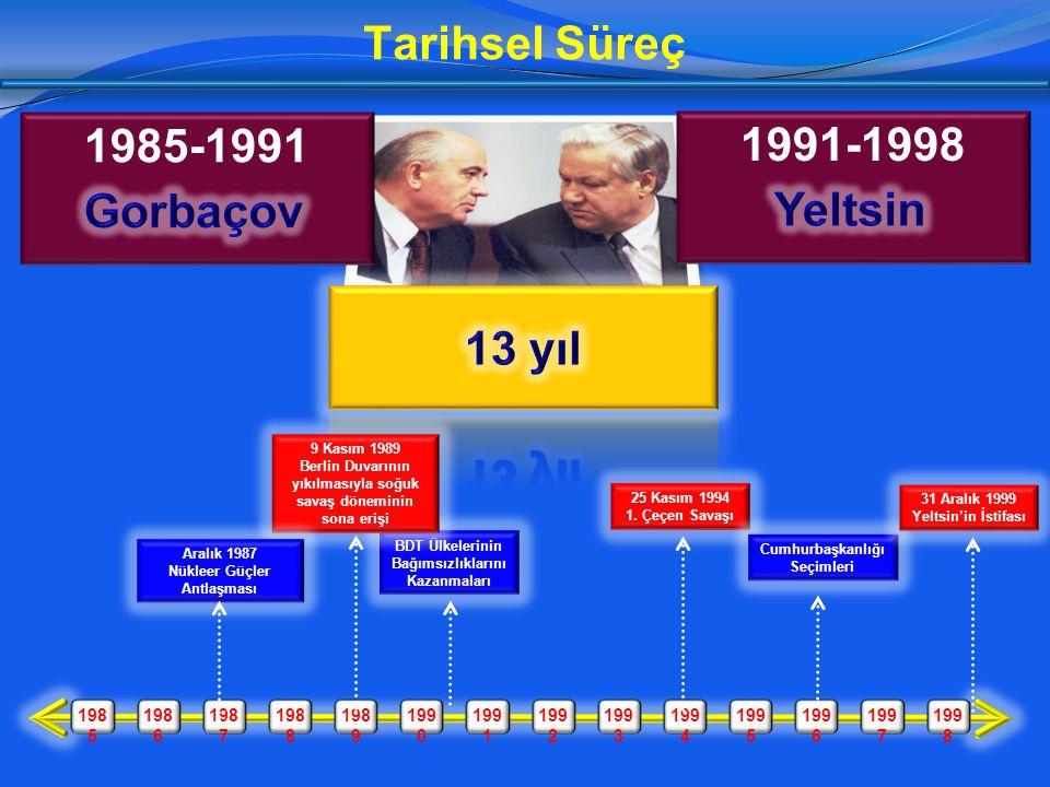 Tarihsel Süreç 1985-1991 1991-1998 Gorbaçov Yeltsin 13 yıl 1985 1986