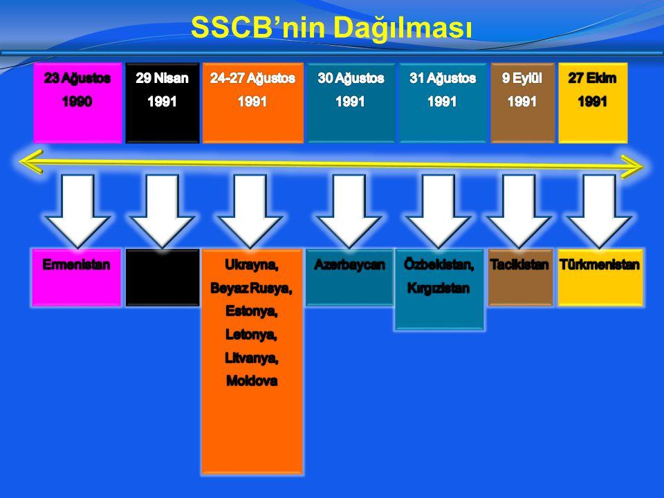 SSCB'nin Dağılması Ermenistan Gürcistan Ukrayna, Beyaz Rusya, Estonya,