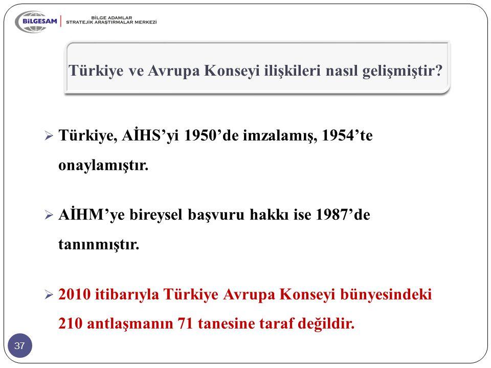 Türkiye ve Avrupa Konseyi ilişkileri nasıl gelişmiştir