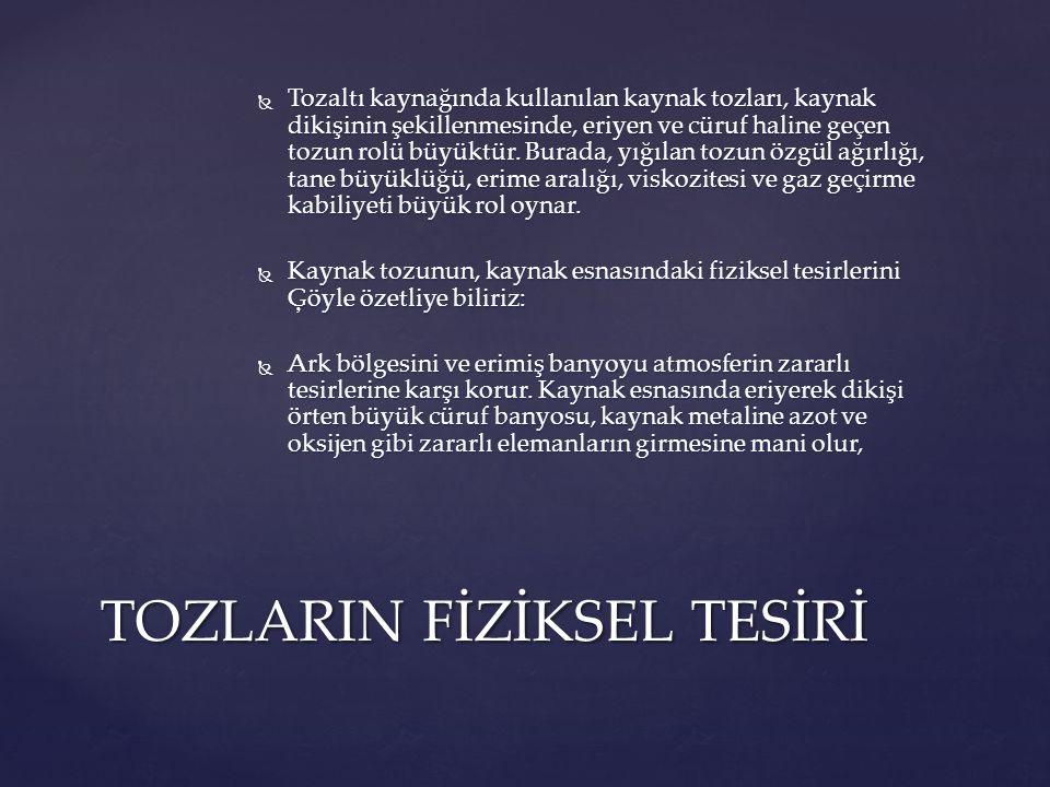 TOZLARIN FİZİKSEL TESİRİ