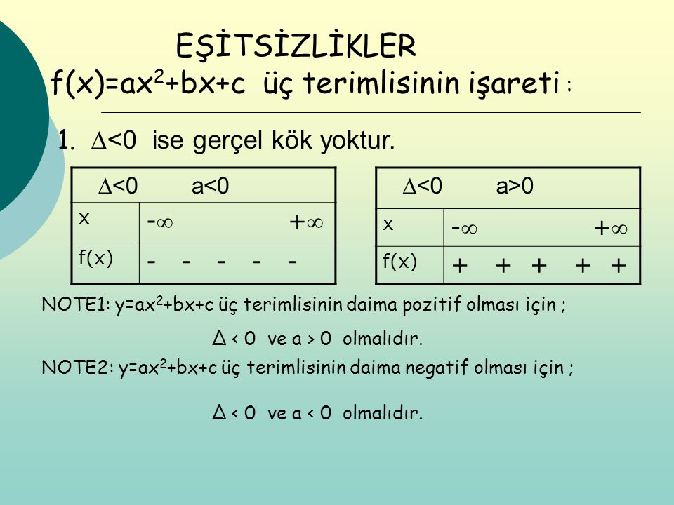 f(x)=ax2+bx+c üç terimlisinin işareti :