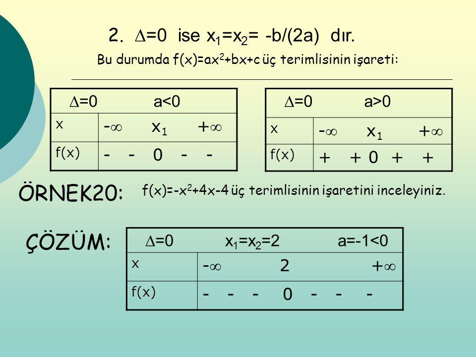 ÖRNEK20: ÇÖZÜM: 2. ∆=0 ise x1=x2= -b/(2a) dır. ∆=0 a<0 - x1 +