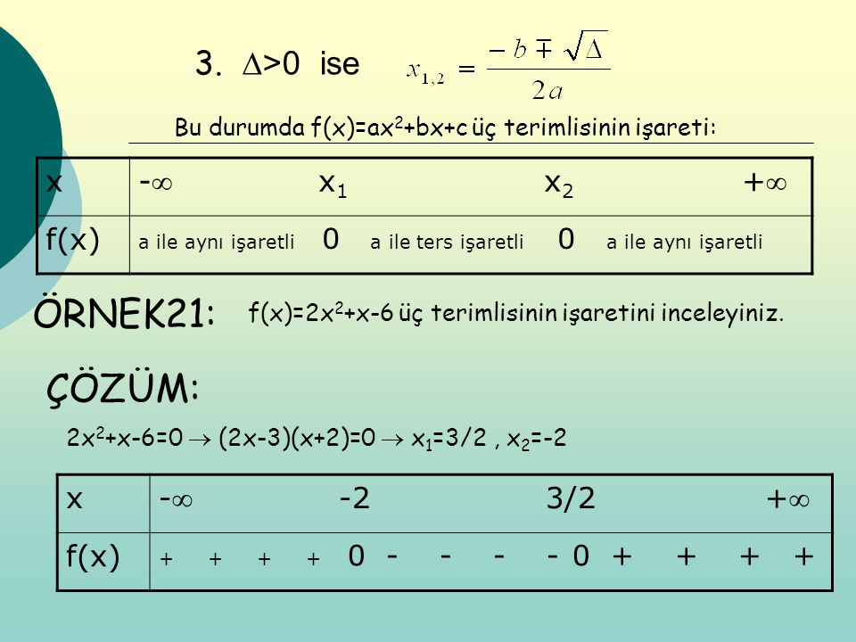 ÖRNEK21: ÇÖZÜM: 3. ∆>0 ise x - x1 x2 + f(x) x - -2 3/2 + f(x)