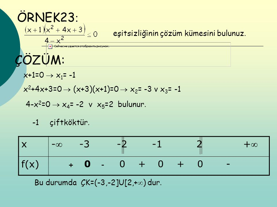 ÖRNEK23: ÇÖZÜM: x - -3 -2 -1 2 + f(x)