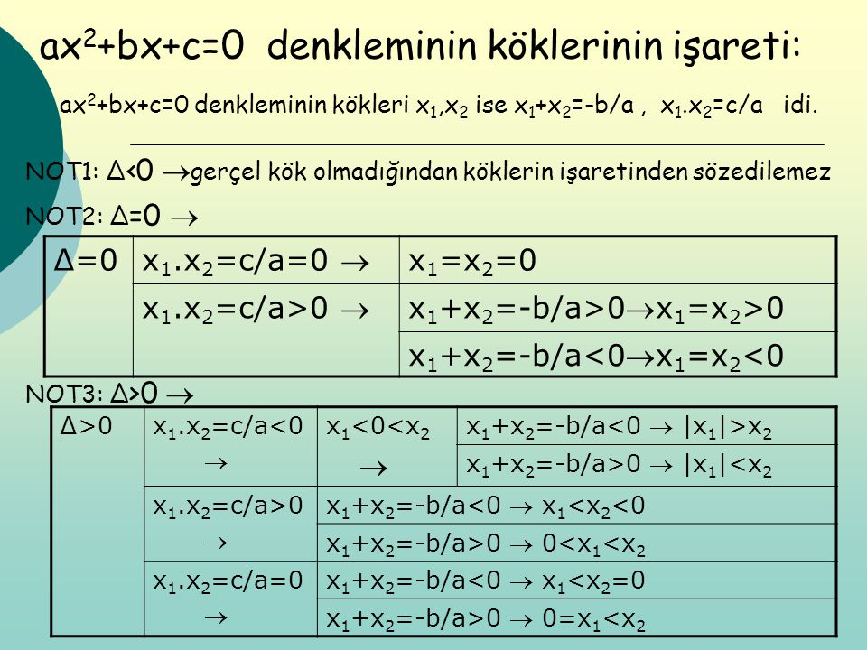 ax2+bx+c=0 denkleminin köklerinin işareti:
