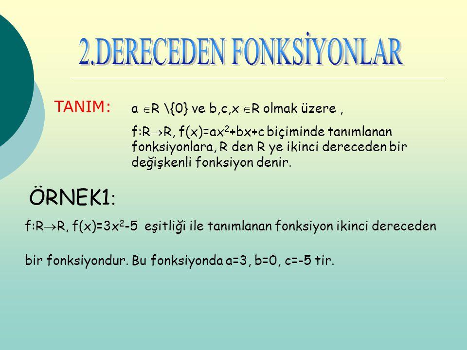 2.DERECEDEN FONKSİYONLAR