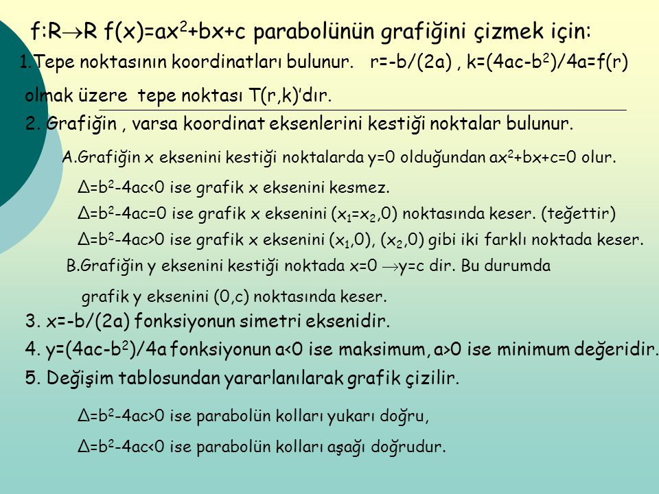 f:RR f(x)=ax2+bx+c parabolünün grafiğini çizmek için: