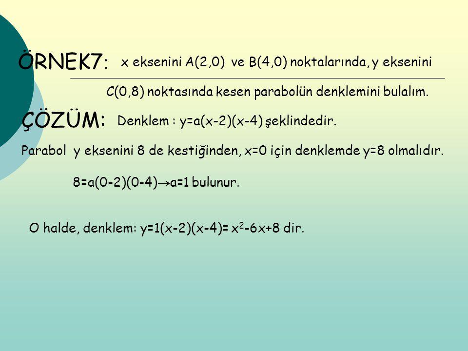 ÖRNEK7: ÇÖZÜM: x eksenini A(2,0) ve B(4,0) noktalarında, y eksenini