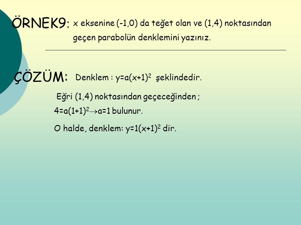 ÖRNEK9: ÇÖZÜM: x eksenine (-1,0) da teğet olan ve (1,4) noktasından