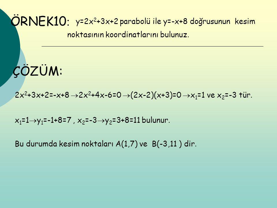 ÖRNEK10: ÇÖZÜM: y=2x2+3x+2 parabolü ile y=-x+8 doğrusunun kesim