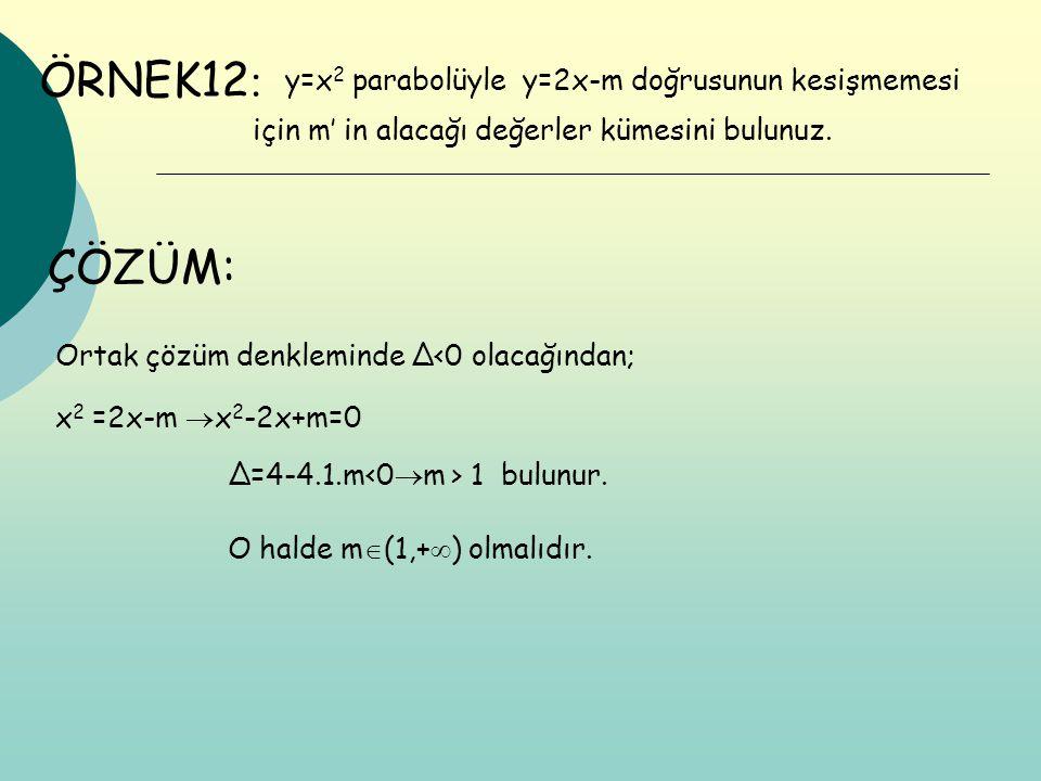 ÖRNEK12: ÇÖZÜM: y=x2 parabolüyle y=2x-m doğrusunun kesişmemesi