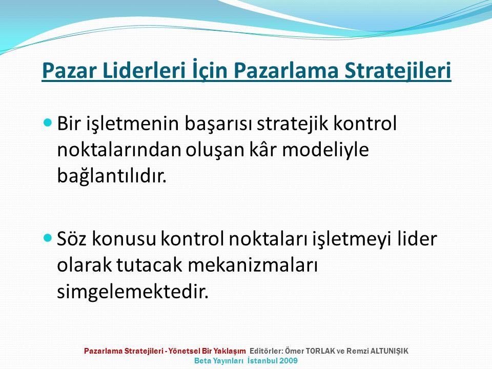 Pazar Liderleri İçin Pazarlama Stratejileri