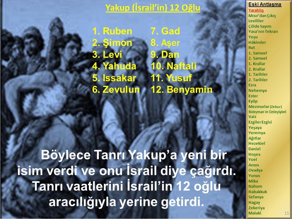 Yakup (İsrail'in) 12 Oğlu
