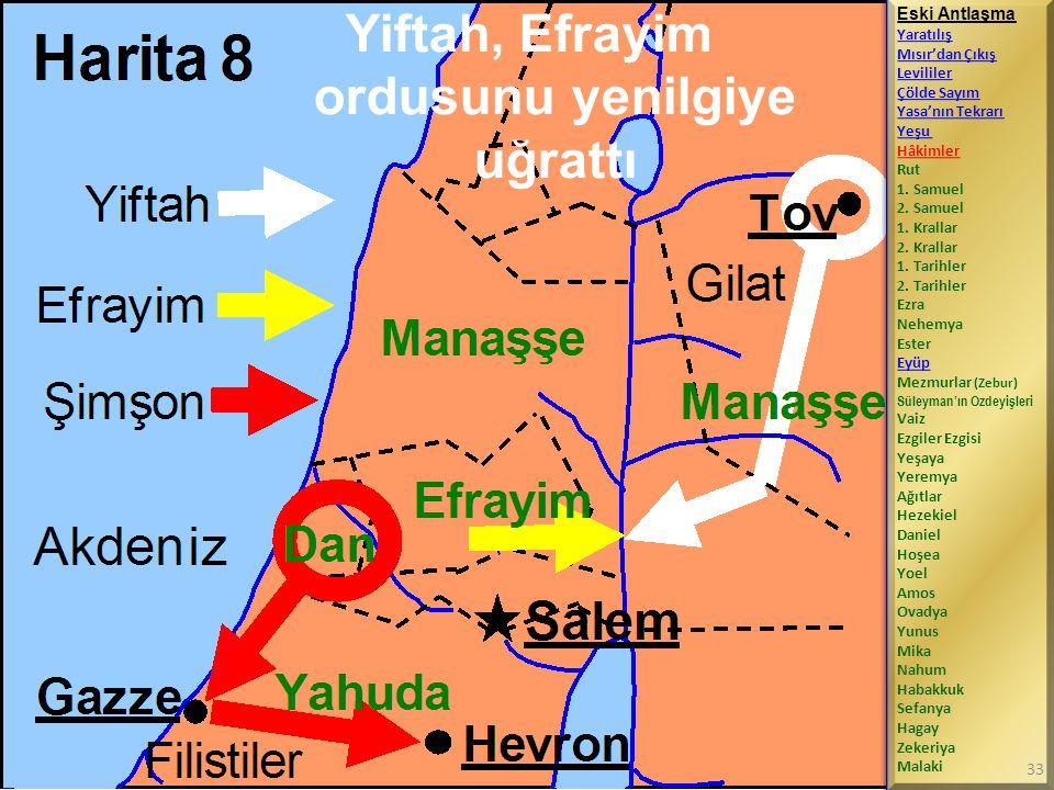 Yiftah, Efrayim ordusunu yenilgiye uğrattı