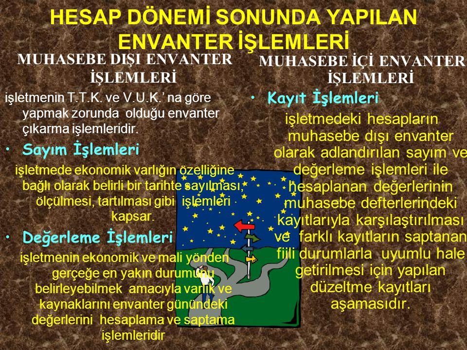 HESAP DÖNEMİ SONUNDA YAPILAN ENVANTER İŞLEMLERİ