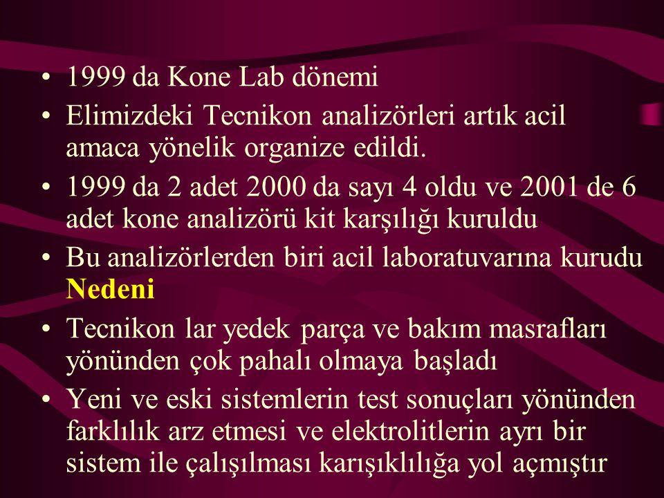 1999 da Kone Lab dönemi Elimizdeki Tecnikon analizörleri artık acil amaca yönelik organize edildi.