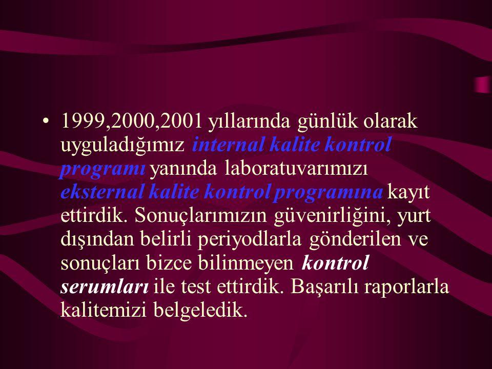 1999,2000,2001 yıllarında günlük olarak uyguladığımız internal kalite kontrol programı yanında laboratuvarımızı eksternal kalite kontrol programına kayıt ettirdik.