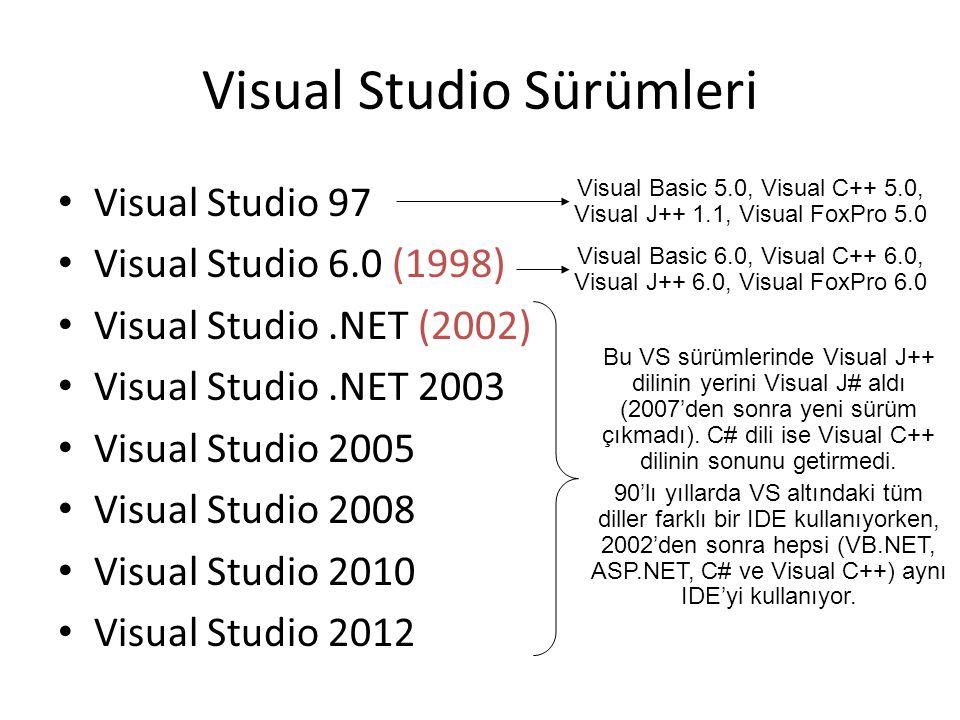 Visual Studio Sürümleri