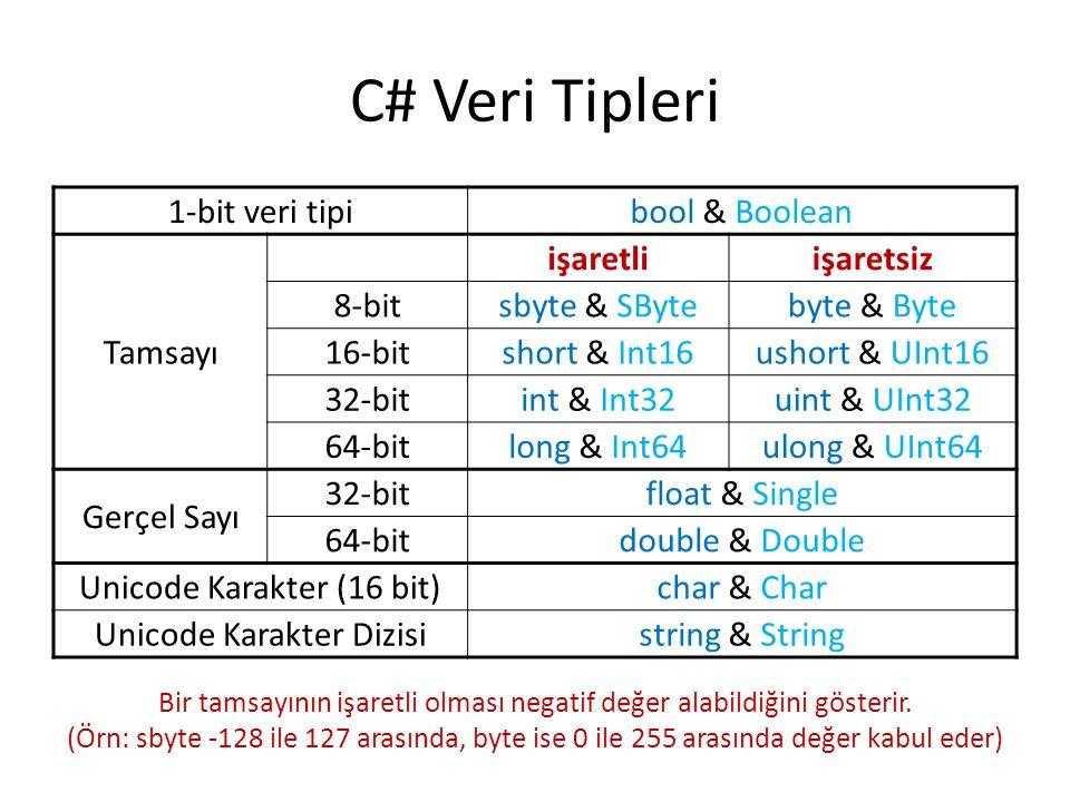 C# Veri Tipleri 1-bit veri tipi bool & Boolean Tamsayı işaretli