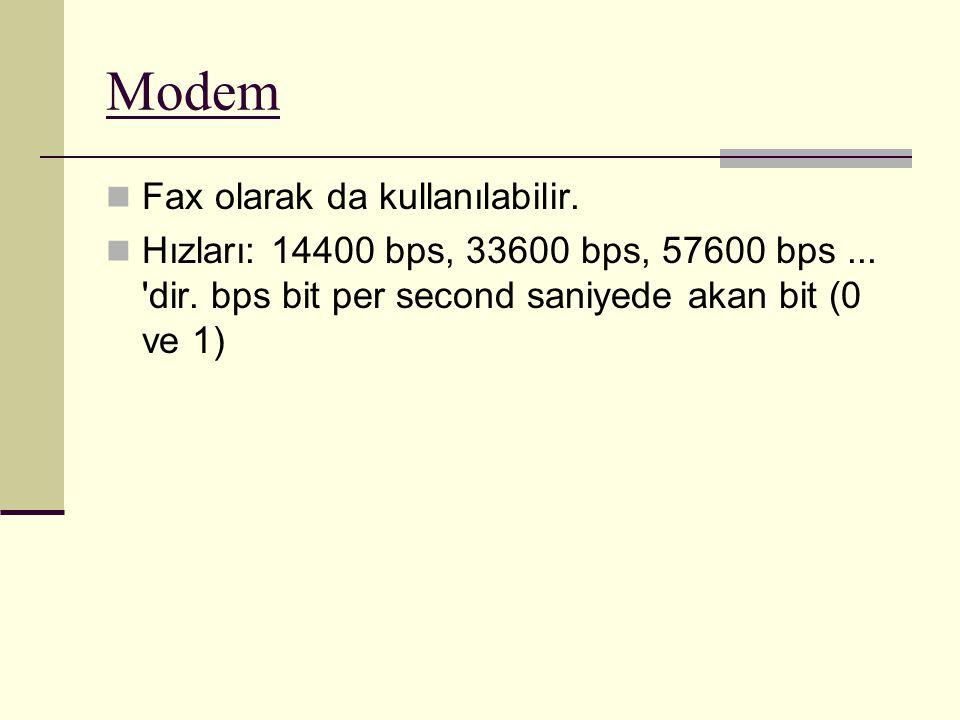 Modem Fax olarak da kullanılabilir.