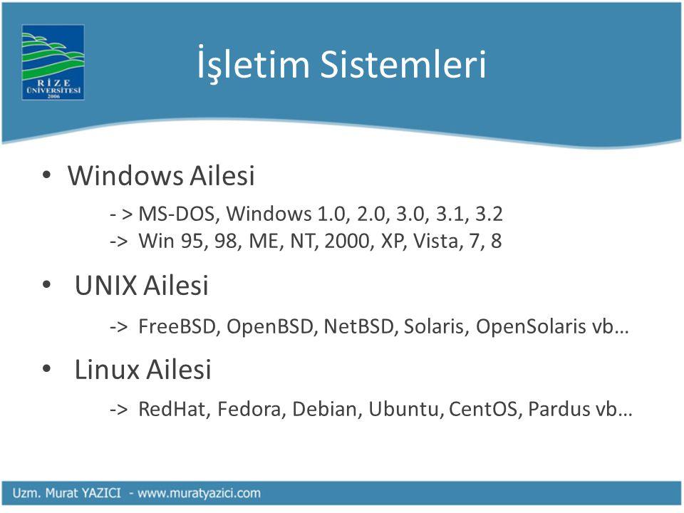 İşletim Sistemleri Windows Ailesi