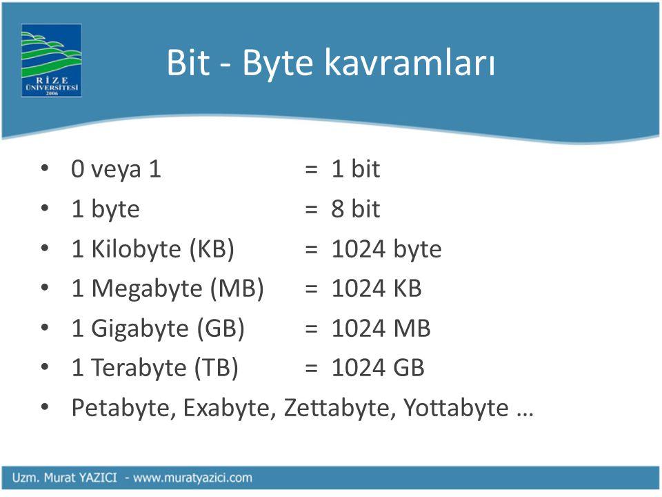 Bit - Byte kavramları 0 veya 1 = 1 bit 1 byte = 8 bit