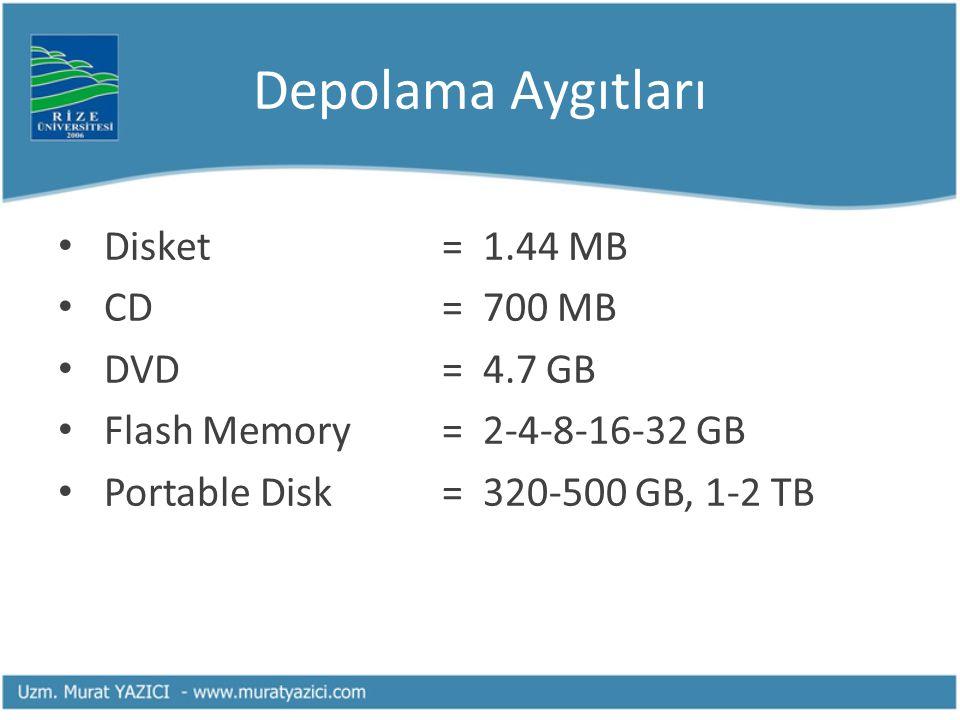 Depolama Aygıtları Disket = 1.44 MB CD = 700 MB DVD = 4.7 GB