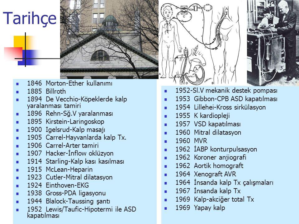 Tarihçe 1846 Morton-Ether kullanımı 1885 Billroth