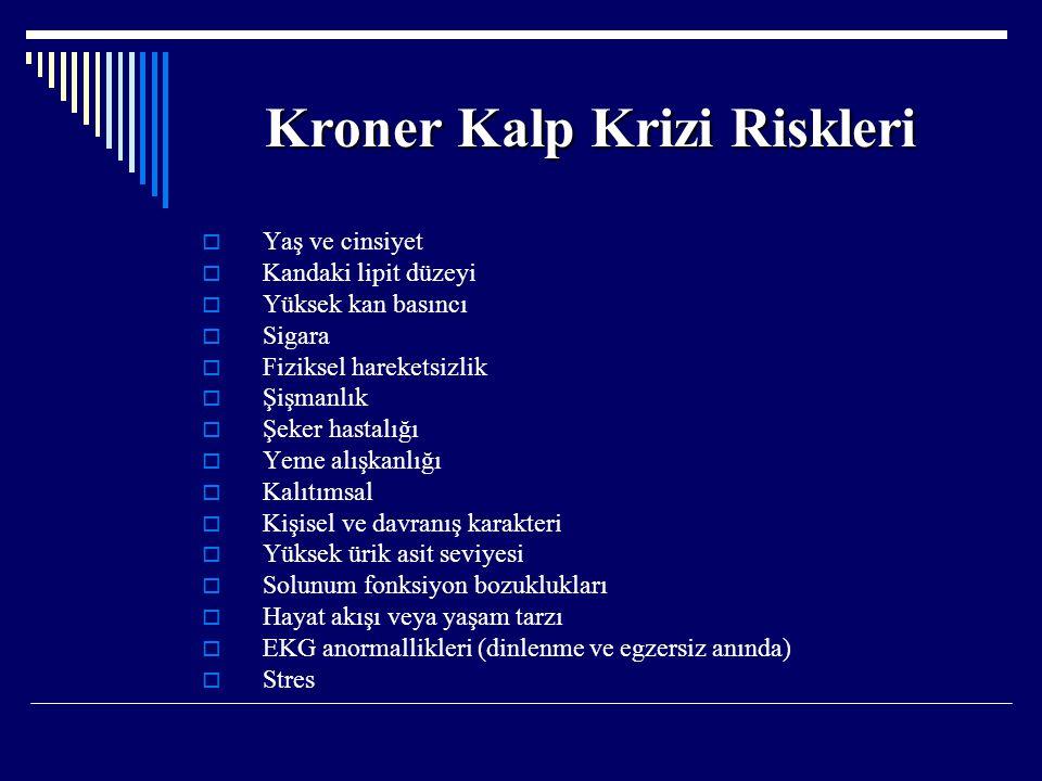 Kroner Kalp Krizi Riskleri