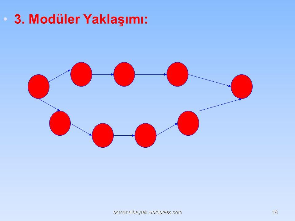 3. Modüler Yaklaşımı: osmanalbayrak.wordpress.com